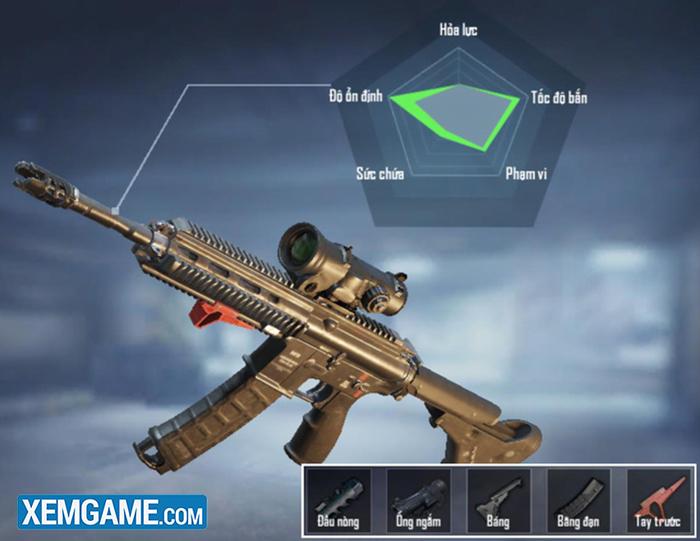 Những vũ khí tốt nhất trong PUBG Mobile và hướng dẫn cơ bản cho người chơi mới 2