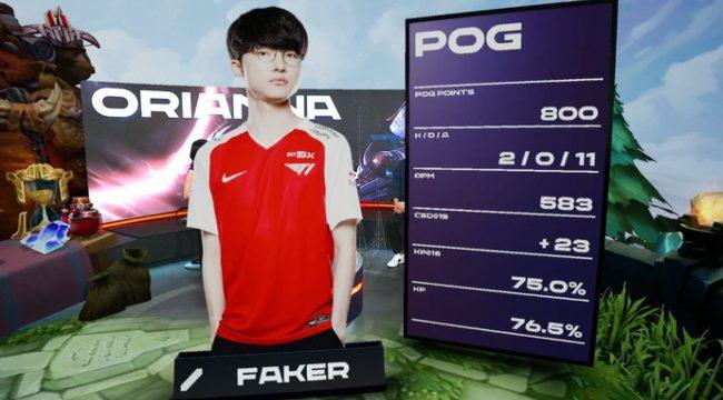 LMHT: Faker trở lại cuộc đua MVP, T1 có chiến thắng ấn tượng trước Gen.G