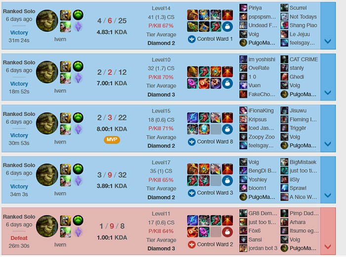 This image has an empty alt attribute; its file name is ivern-rengar-bot-khong-toc-bien-4.jpg